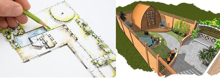 Kostprijs van tuinaanleg prijs tuinaanleg hovenier for Zelf zwembad aanleggen kostprijs
