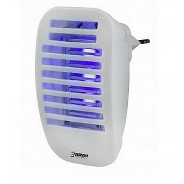 Muggen bestrijden in de slaapkamer - Milieuvriendelijke manier ...